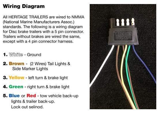 Wiring Diagram Heritage Trailers, Trailer Wiring Diagram 4 Pin Flat
